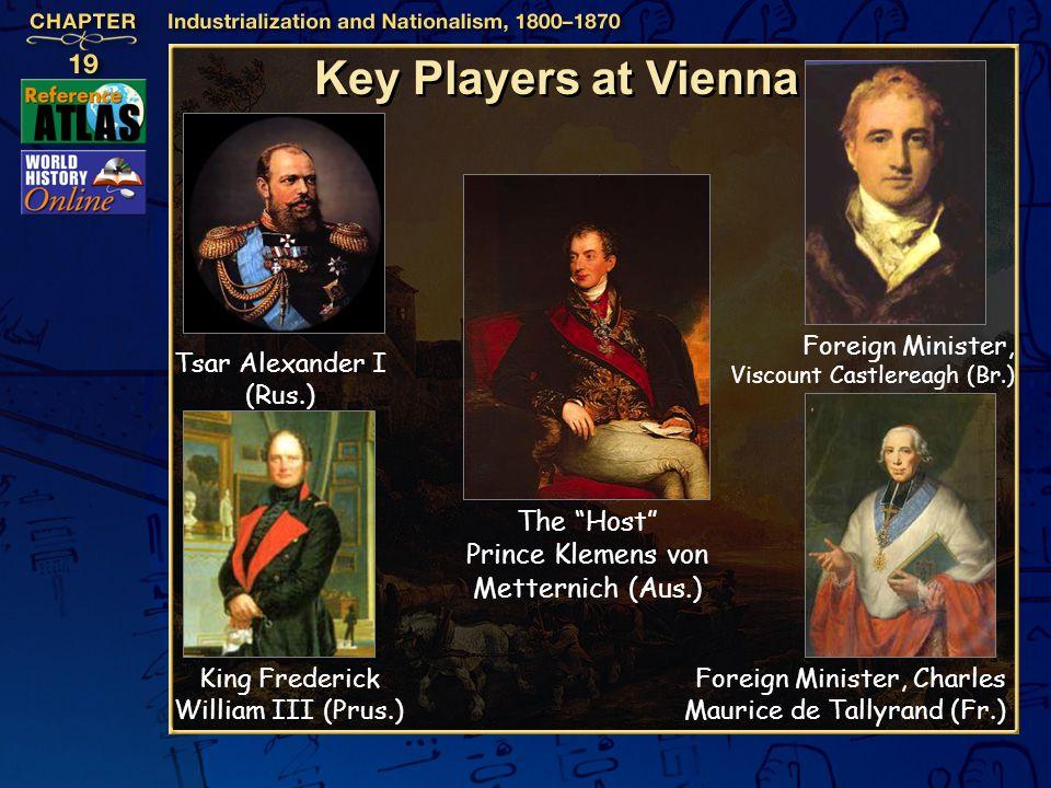 Key Players at Vienna The Host Prince Klemens von Metternich (Aus.)