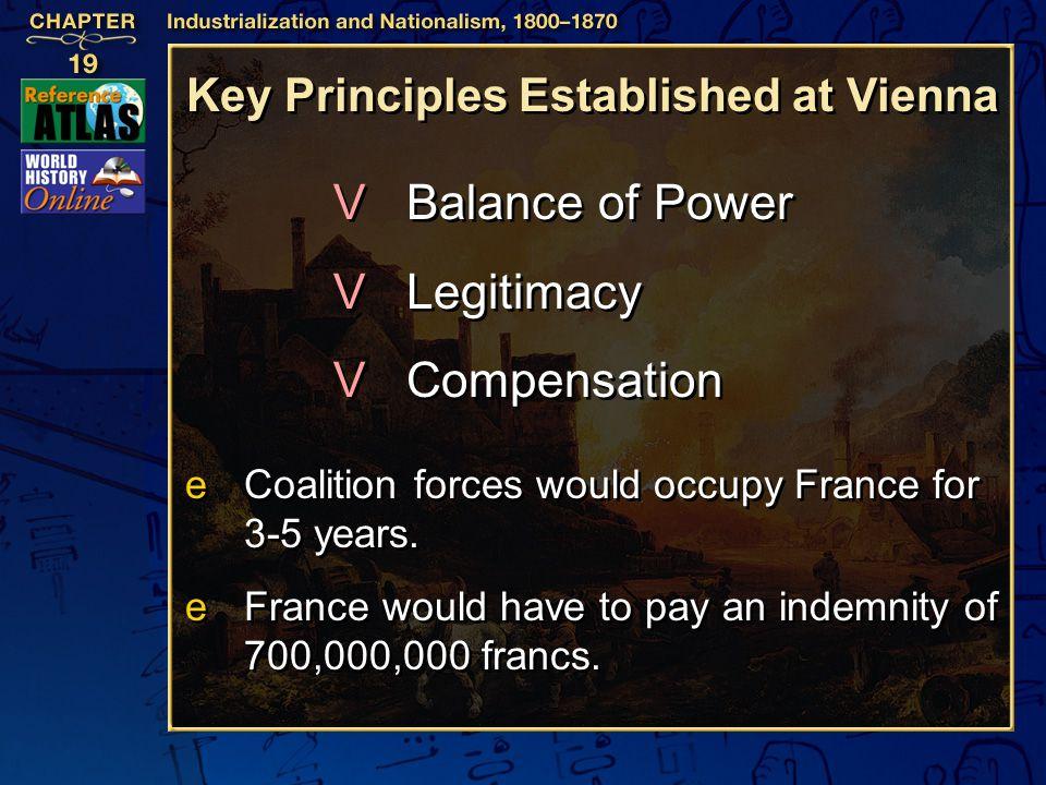 Key Principles Established at Vienna