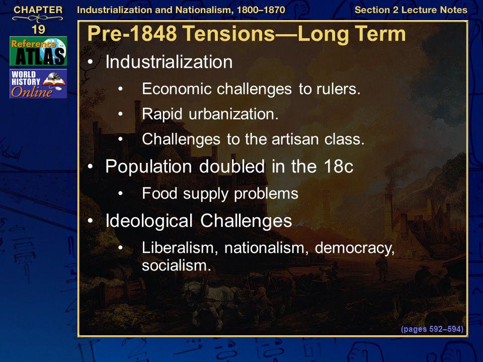 Pre-1848 Tensions—Long Term