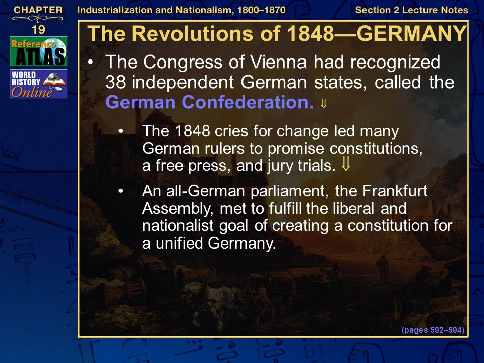 The Revolutions of 1848—GERMANY