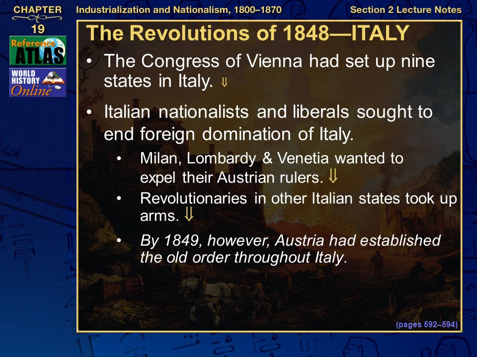 The Revolutions of 1848—ITALY