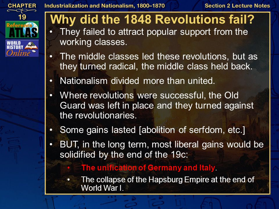 Why did the 1848 Revolutions fail