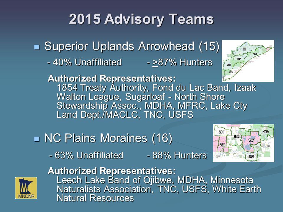 2015 Advisory Teams Superior Uplands Arrowhead (15) - 40% Unaffiliated - >87% Hunters.