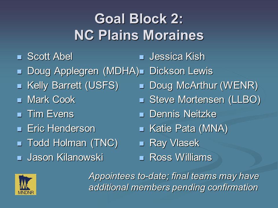 Goal Block 2: NC Plains Moraines