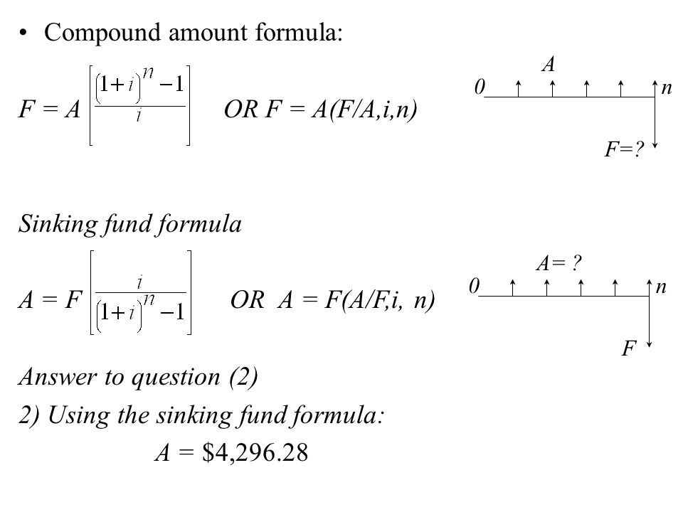 Compound amount formula: F = A OR F = A(F/A,i,n)