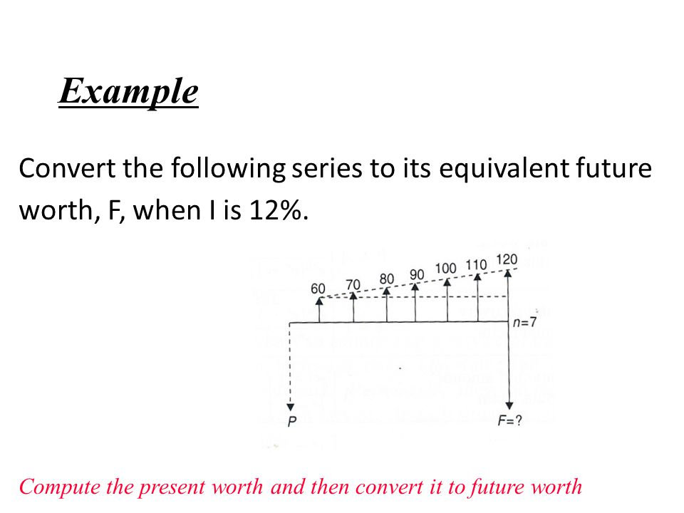 Example Convert the following series to its equivalent future worth, F, when I is 12%.