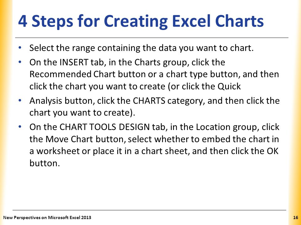 4 Steps for Creating Excel Charts