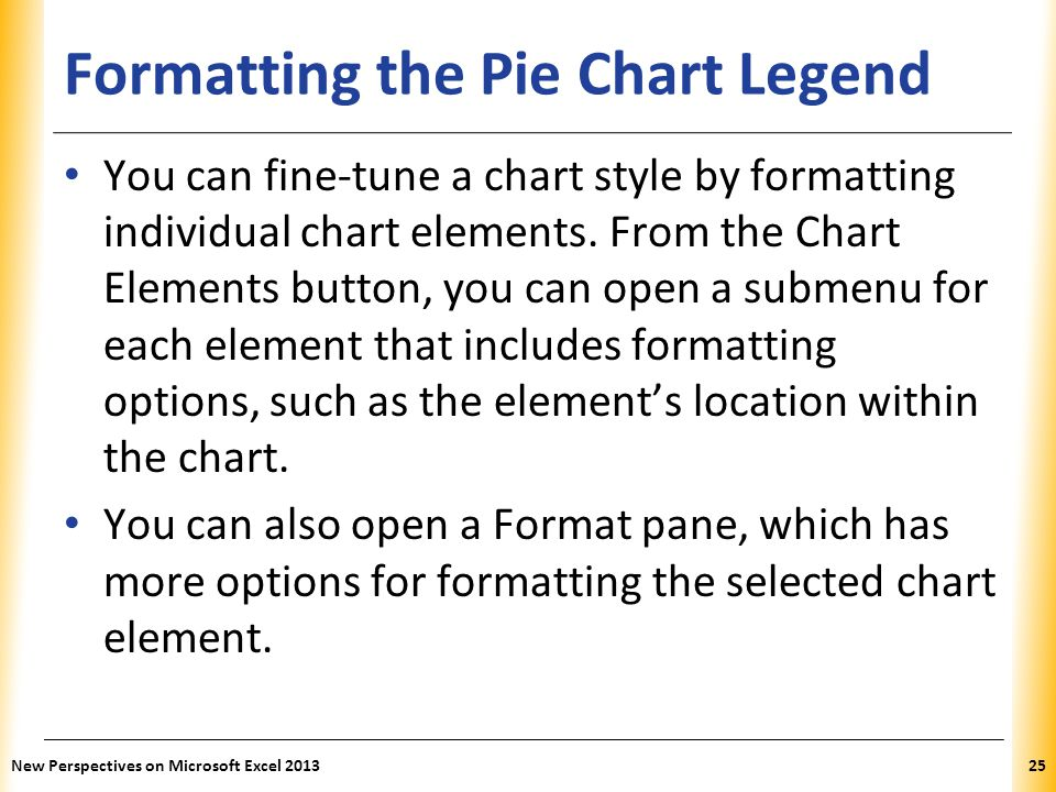Formatting the Pie Chart Legend