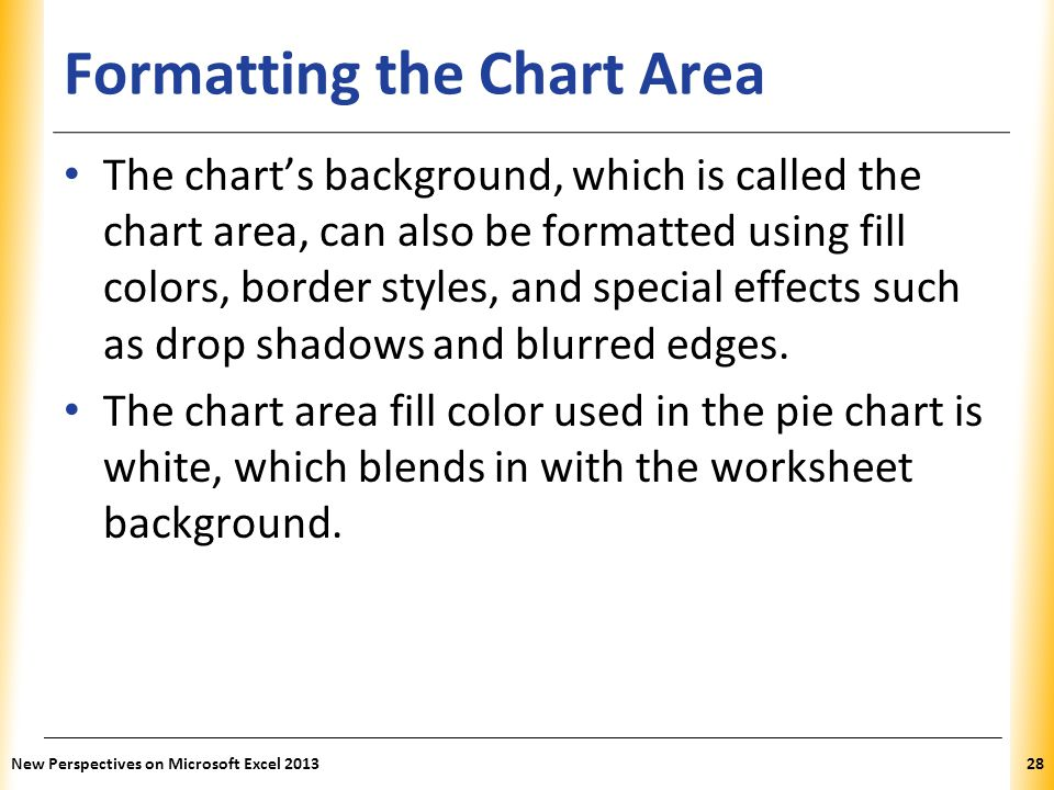 Formatting the Chart Area