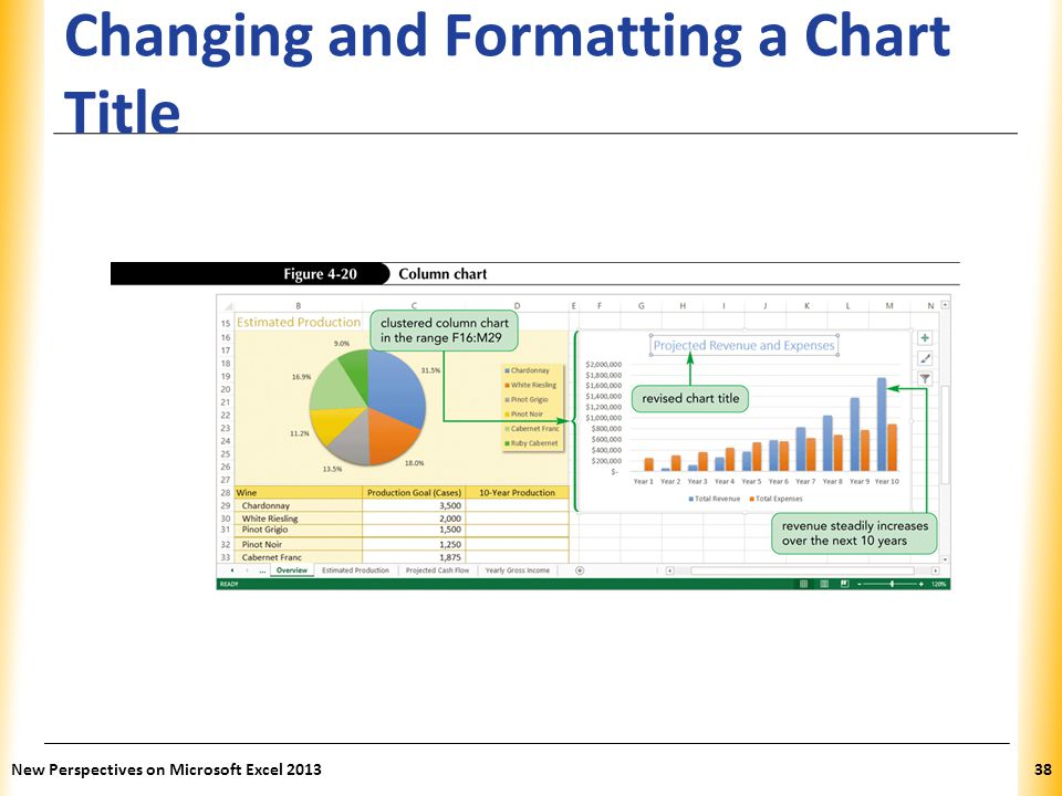 Changing and Formatting a Chart Title