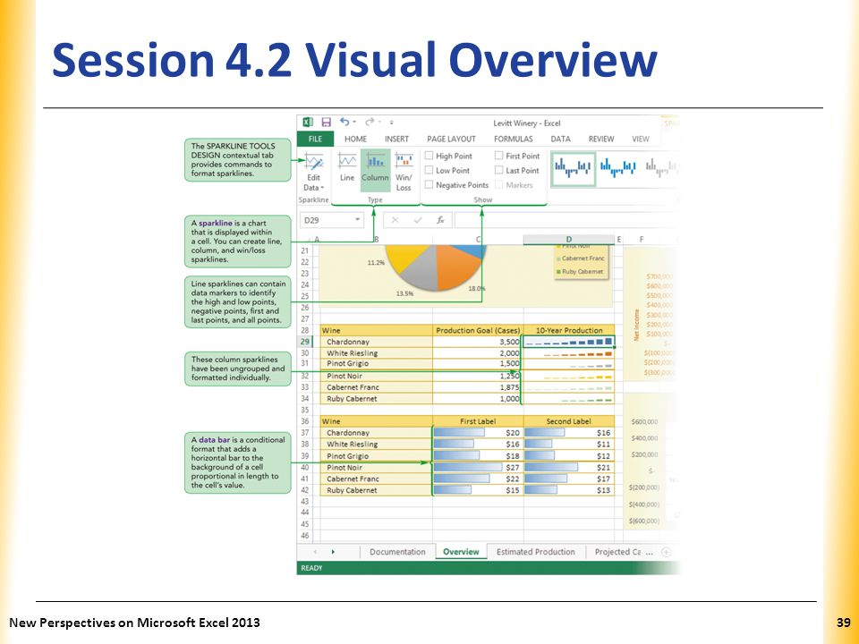 Session 4.2 Visual Overview