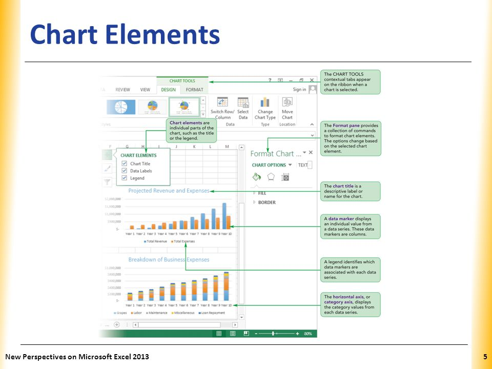 Chart Elements New Perspectives on Microsoft Excel 2013