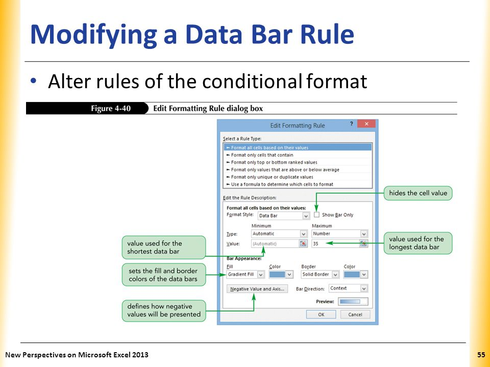 Modifying a Data Bar Rule