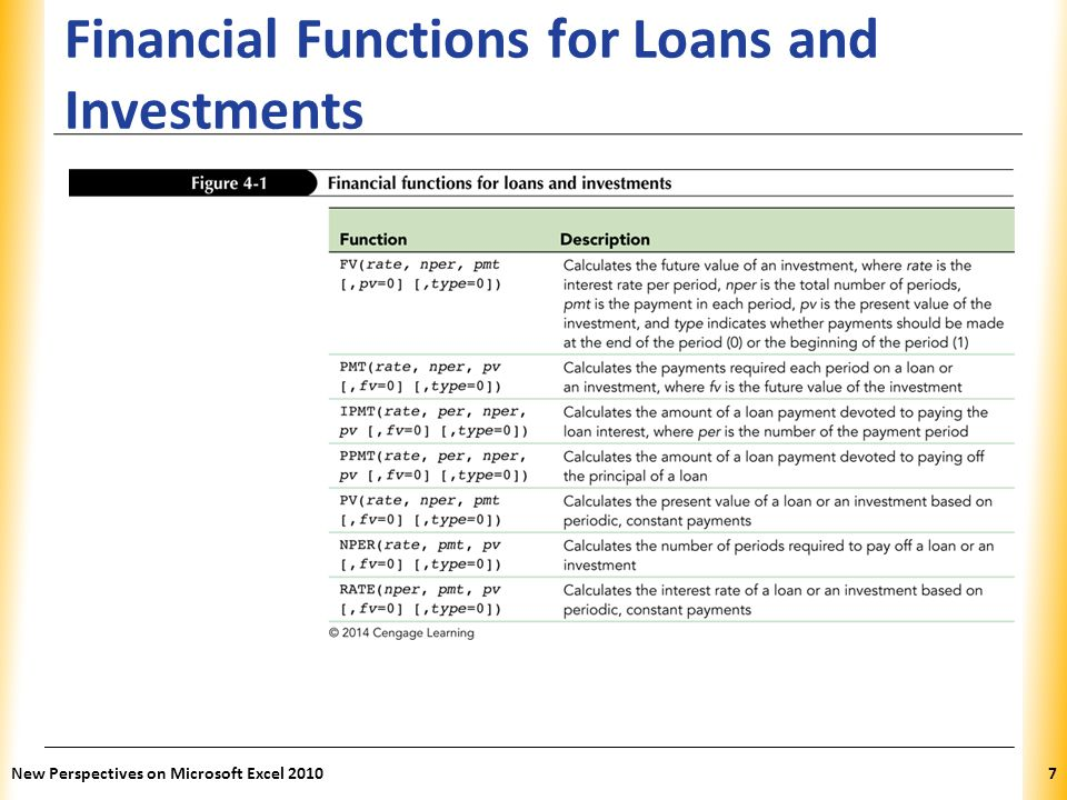 Financial Functions for Loans and Investments