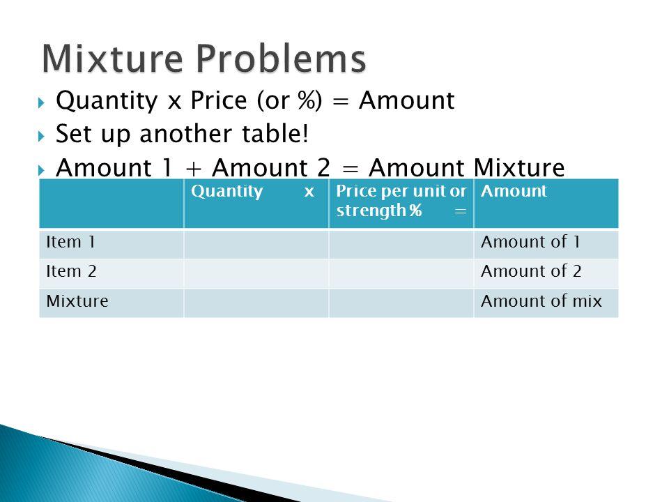 Mixture Problems Quantity x Price (or %) = Amount