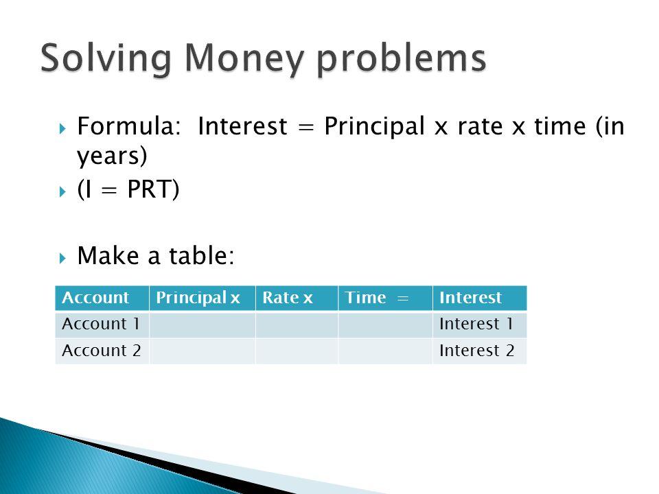 Solving Money problems