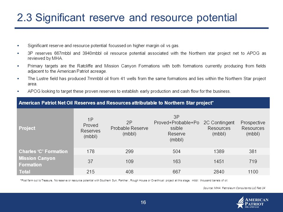 2.3 Significant reserve and resource potential