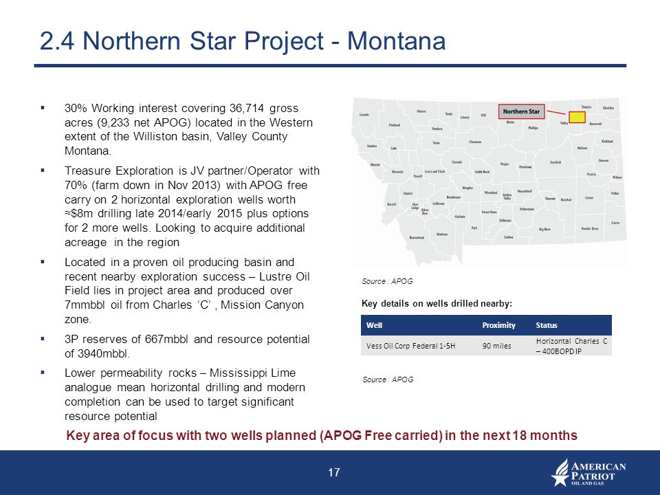 2.4 Northern Star Project - Montana