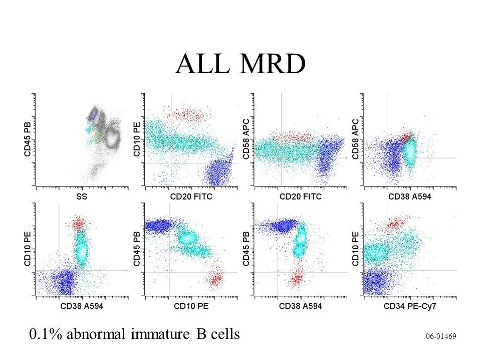 ALL MRD 0.1% abnormal immature B cells 06-01469