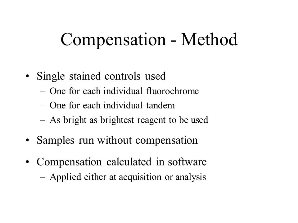 Compensation - Method Single stained controls used