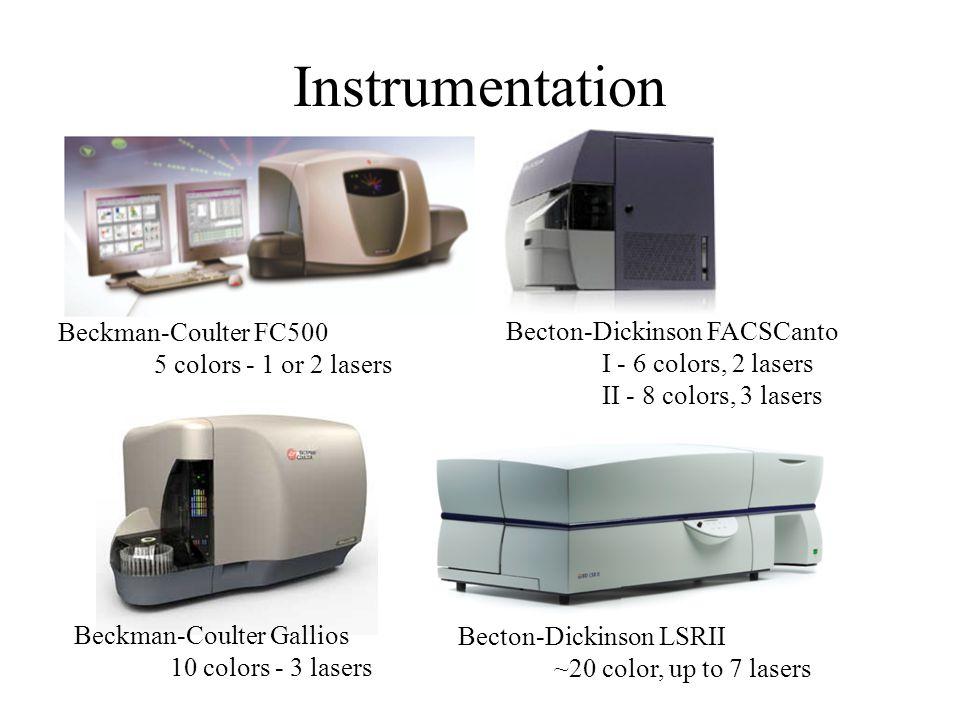 Instrumentation Beckman-Coulter FC500 Becton-Dickinson FACSCanto