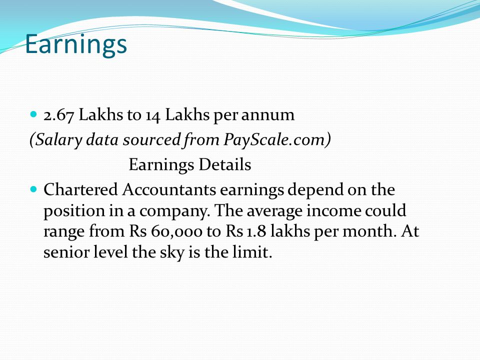 Earnings 2.67 Lakhs to 14 Lakhs per annum