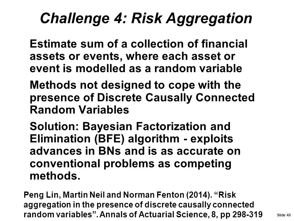 Challenge 4: Risk Aggregation