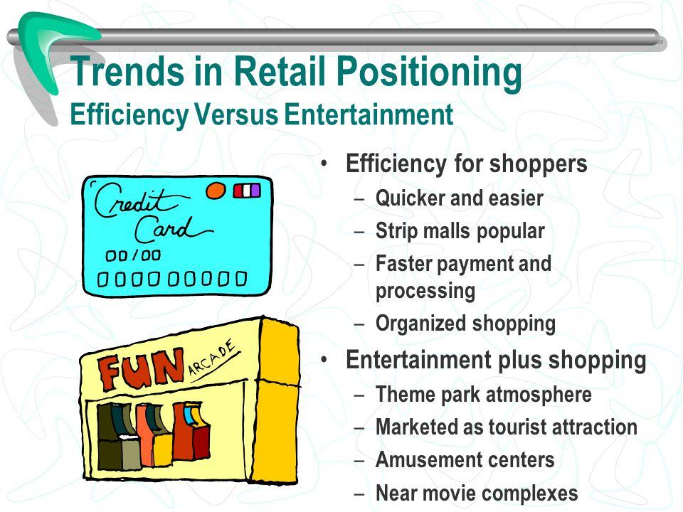 Trends in Retail Positioning Efficiency Versus Entertainment