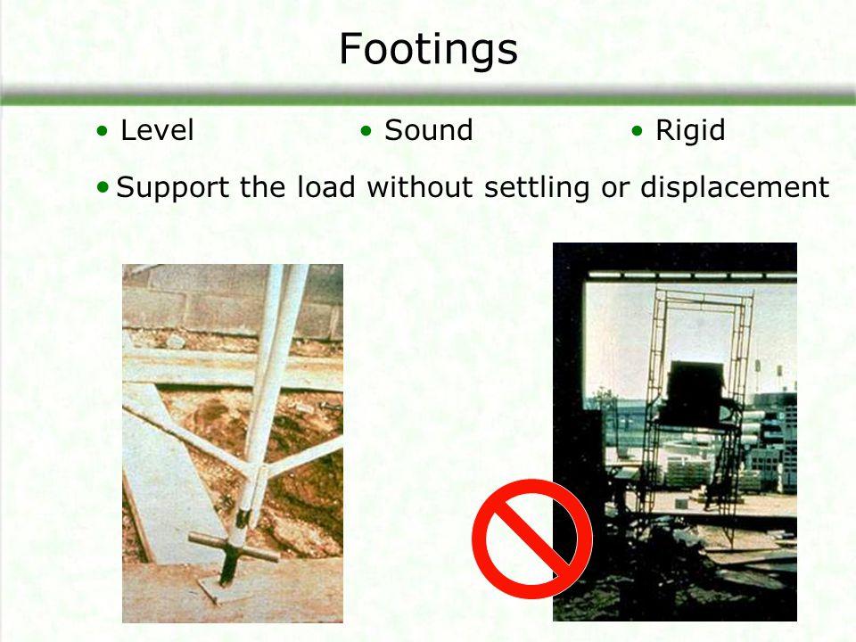 Footings Level Sound Rigid