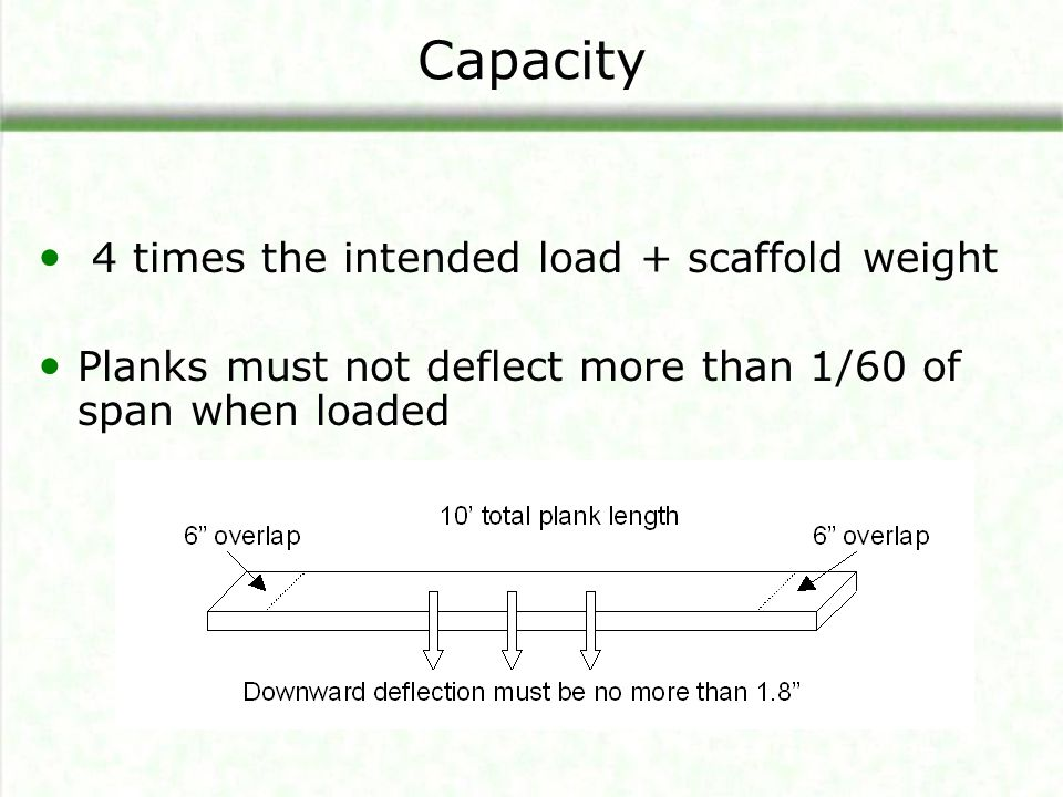 Capacity 4 times the intended load + scaffold weight