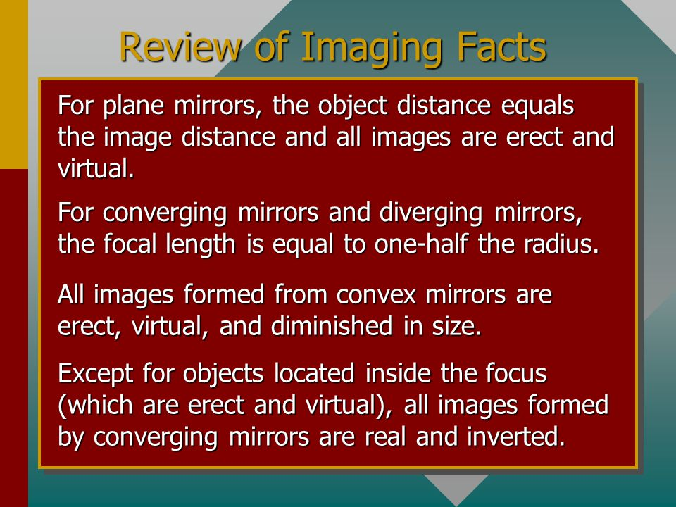Review of Imaging Facts