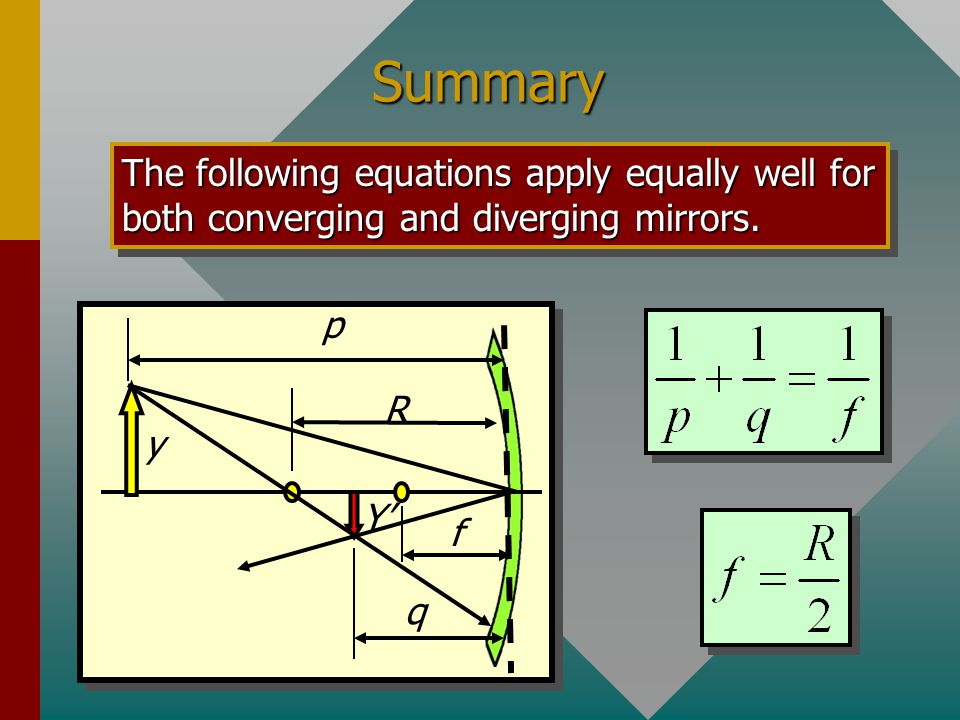 Summary The following equations apply equally well for both converging and diverging mirrors. y. Y'