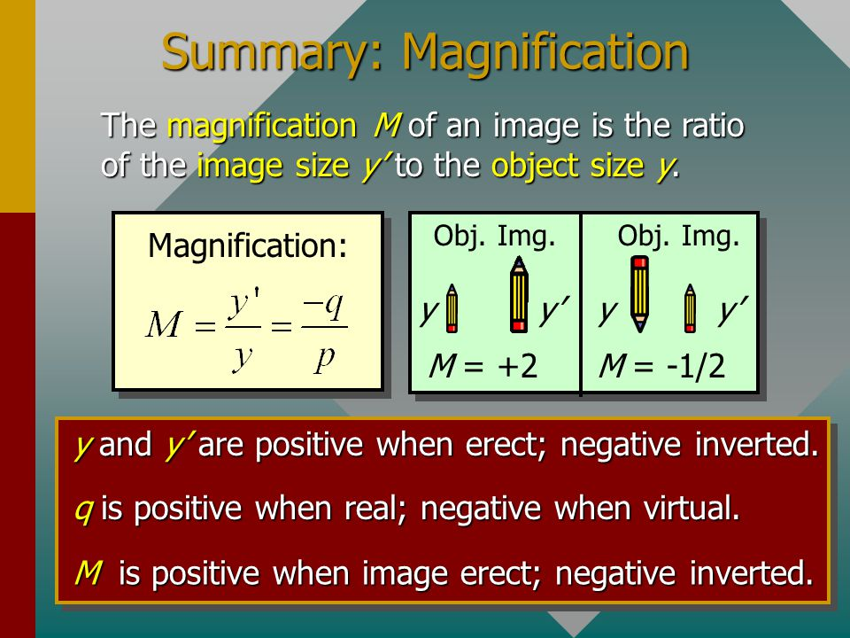 Summary: Magnification