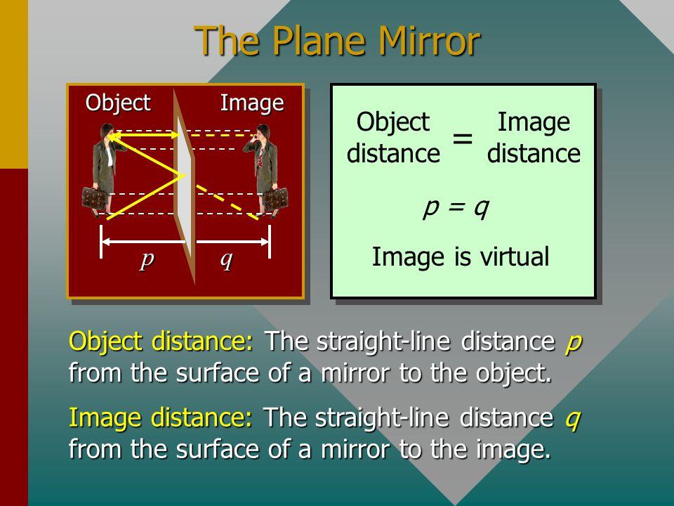 The Plane Mirror = Object distance Image distance p = q p q