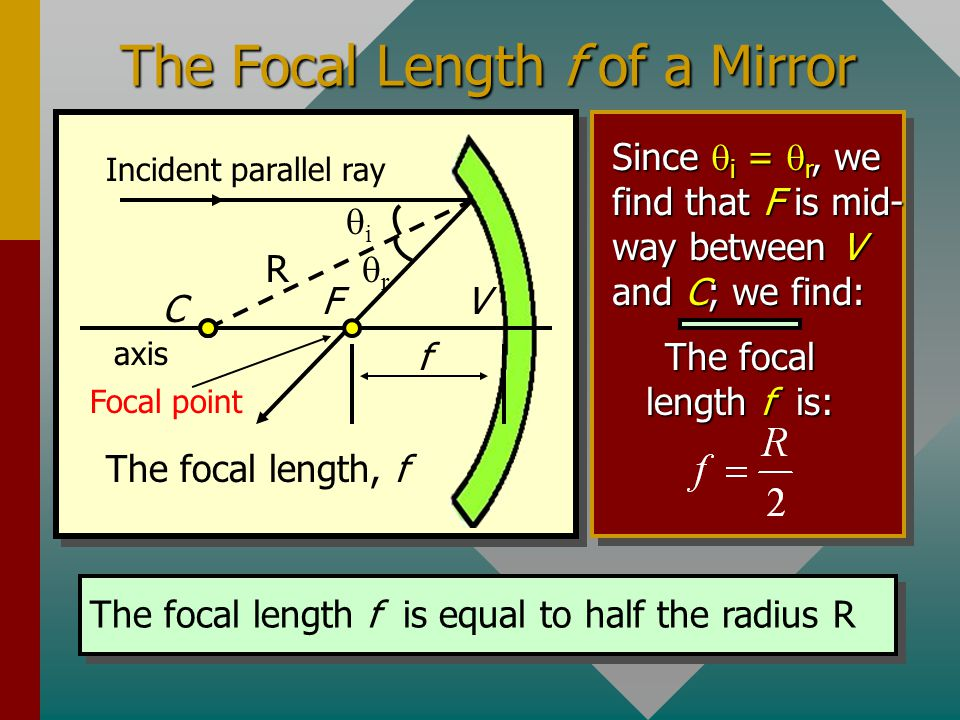 The Focal Length f of a Mirror