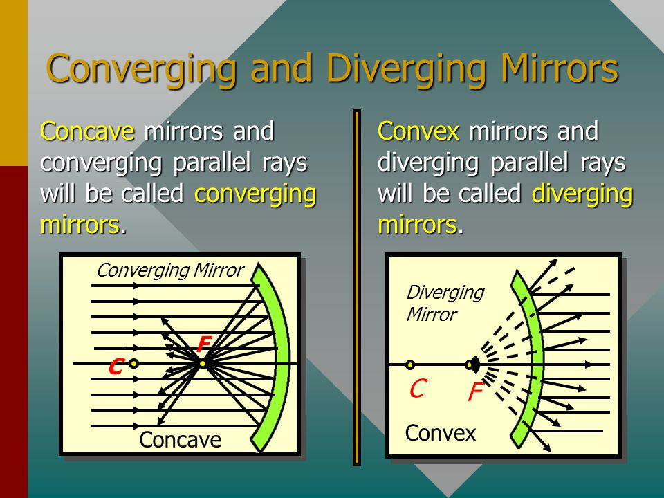 Converging and Diverging Mirrors