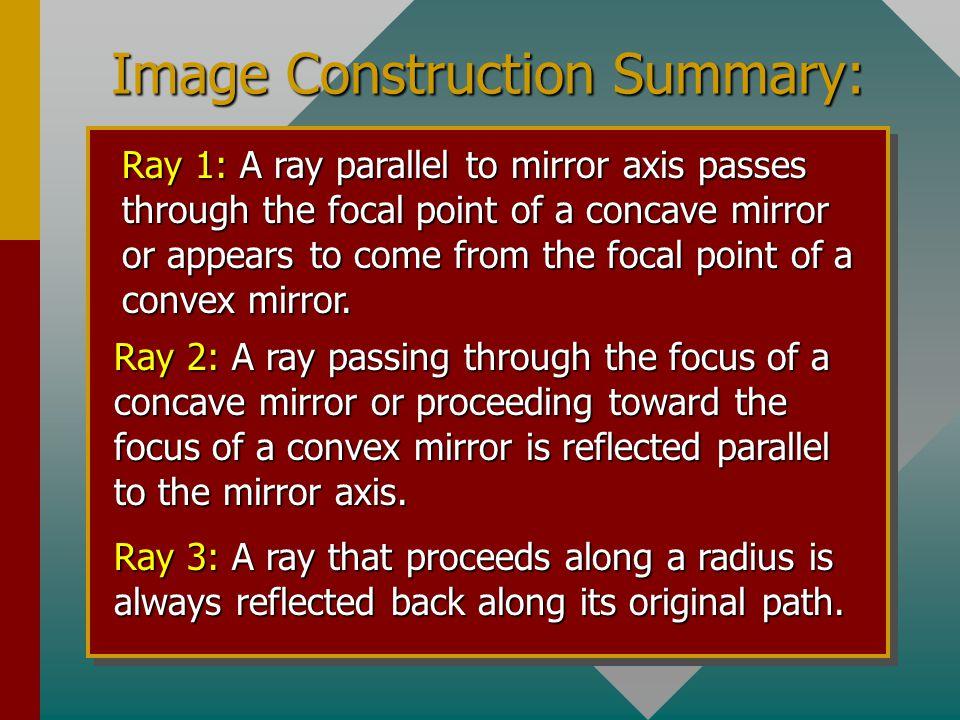 Image Construction Summary: