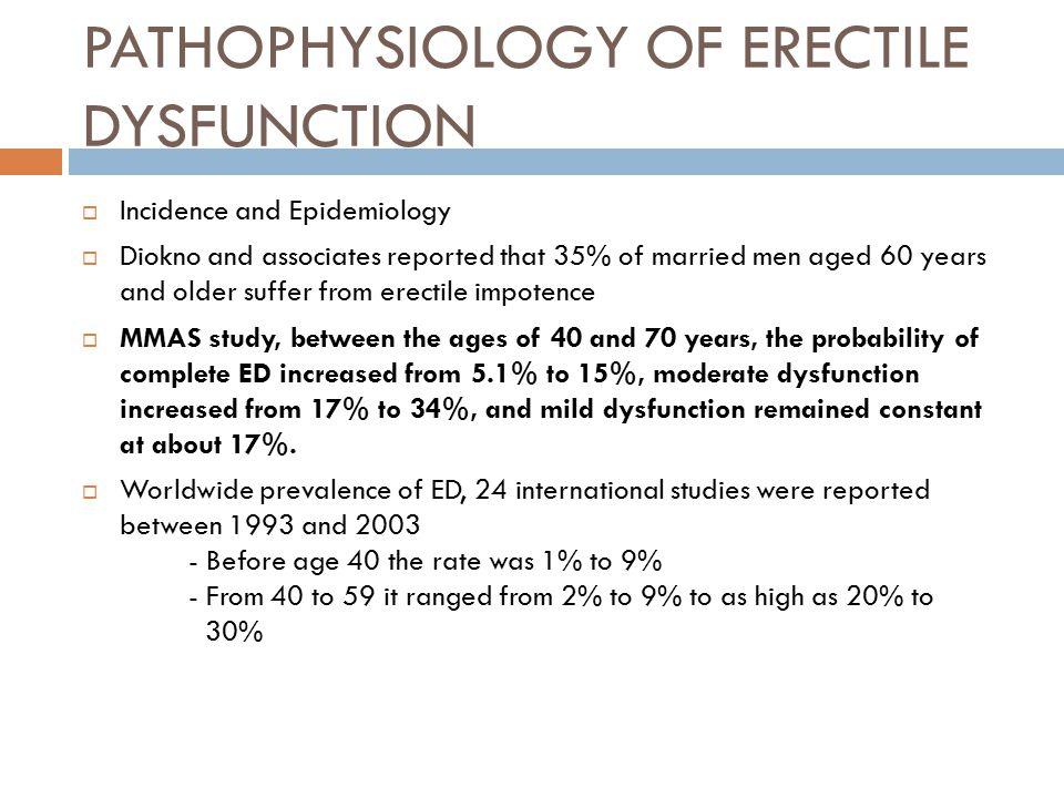 PATHOPHYSIOLOGY OF ERECTILE DYSFUNCTION