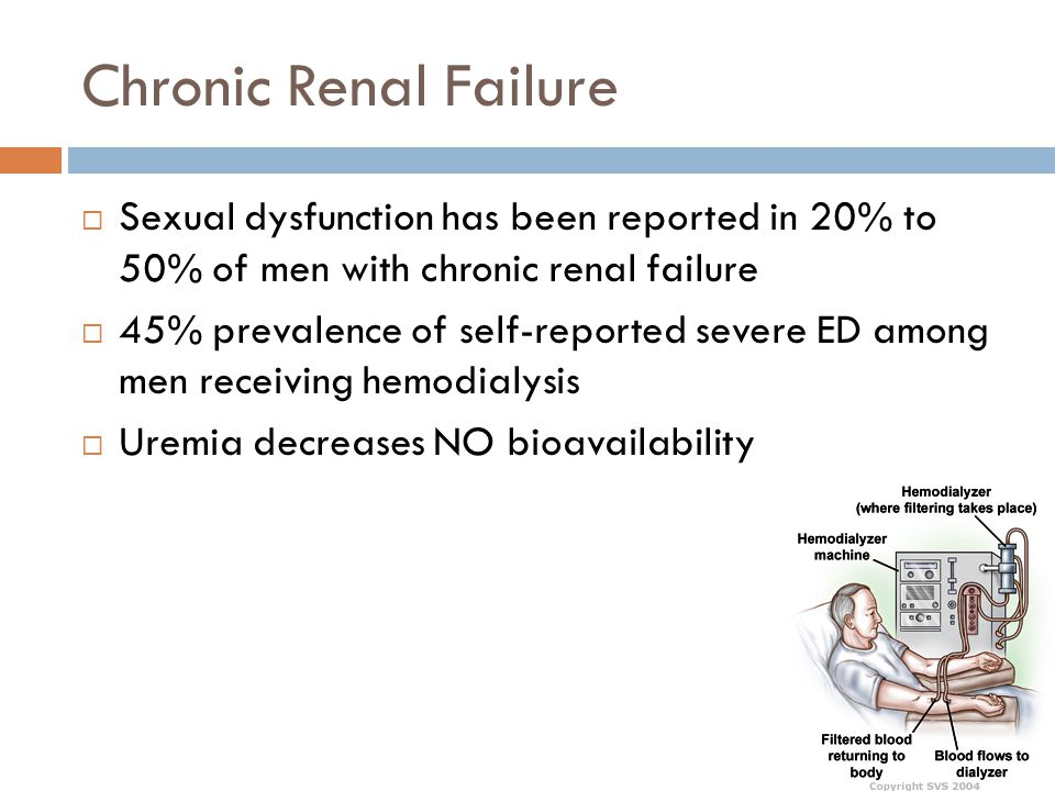 Chronic Renal Failure Sexual dysfunction has been reported in 20% to 50% of men with chronic renal failure.