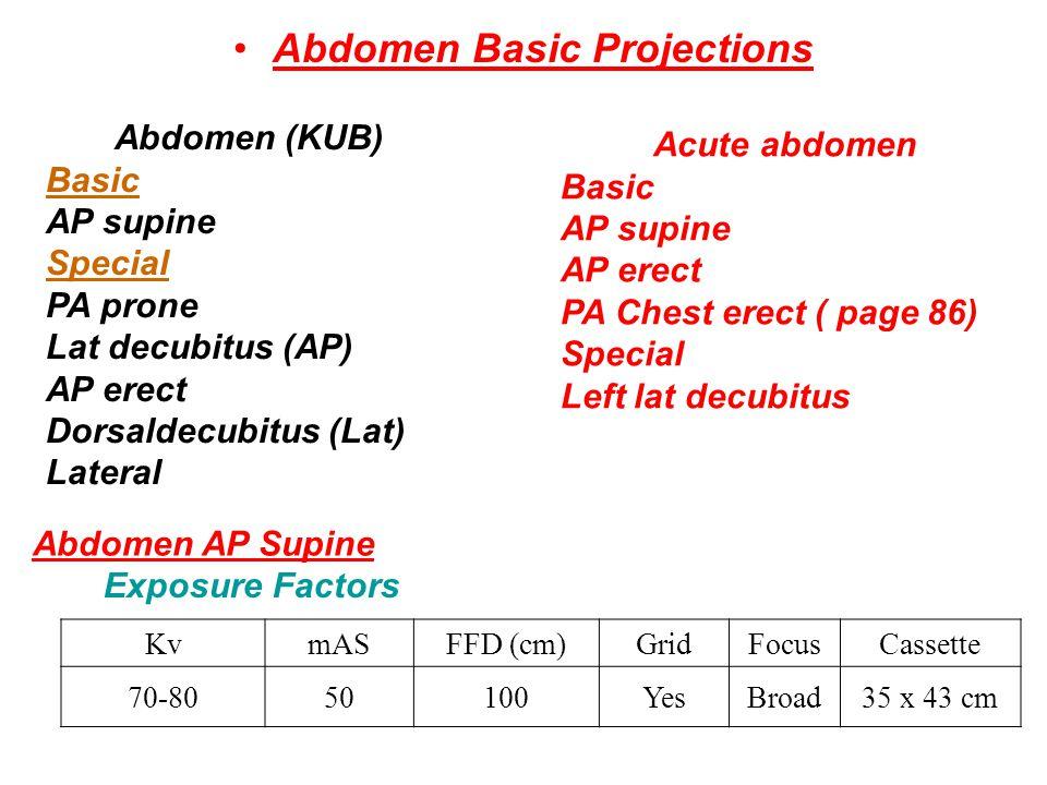 Abdomen Basic Projections