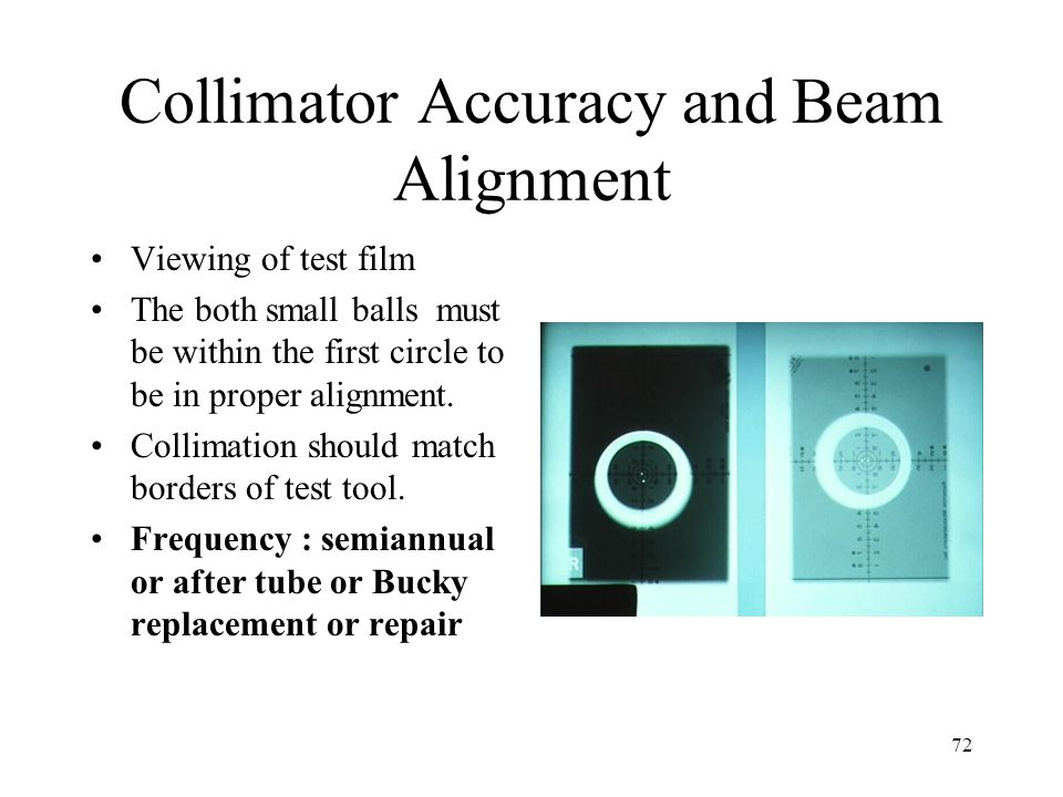 Collimator Accuracy and Beam Alignment