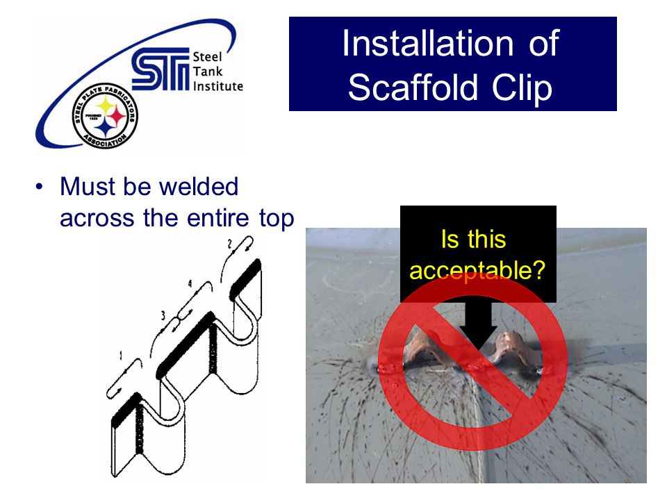 Installation of Scaffold Clip