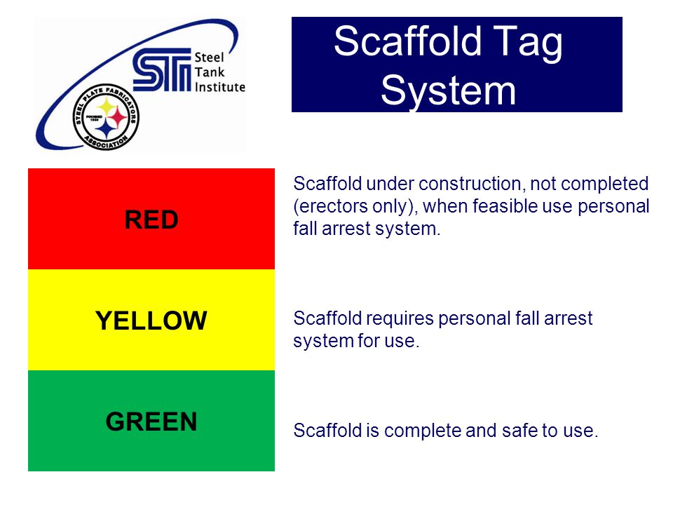 Scaffold Tag System RED YELLOW GREEN