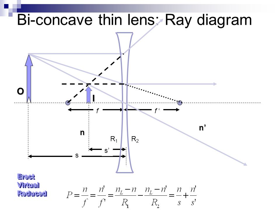 Bi-concave thin lens: Ray diagram