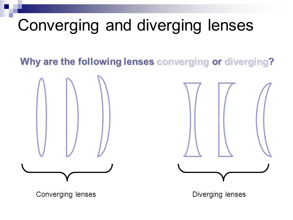 Converging and diverging lenses
