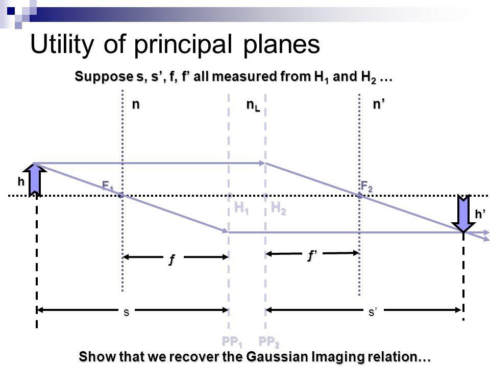 Utility of principal planes
