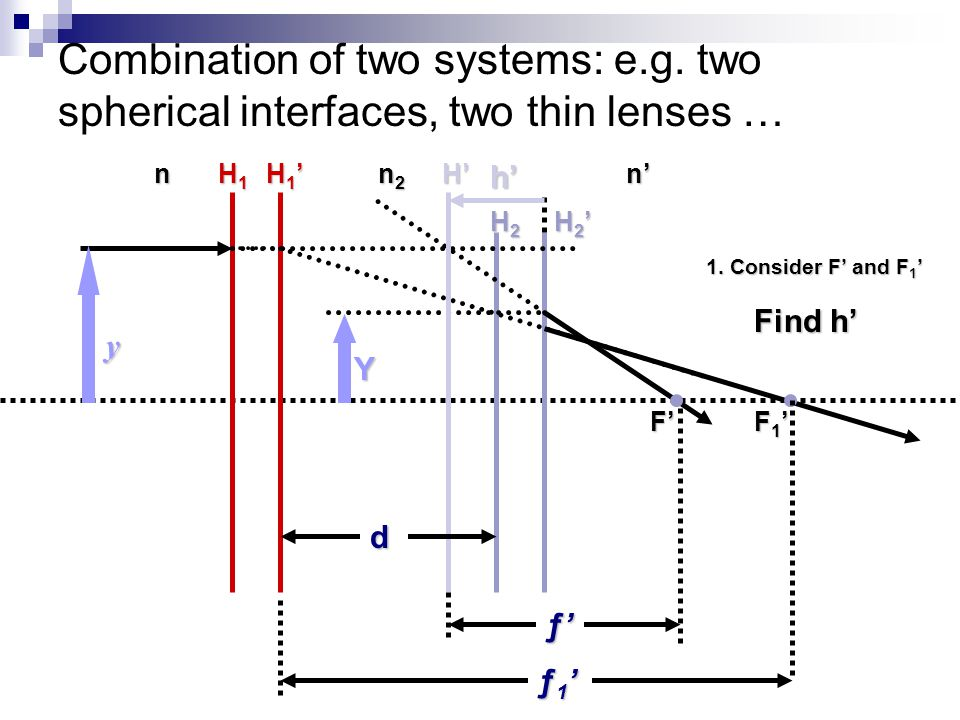 Combination of two systems: e. g