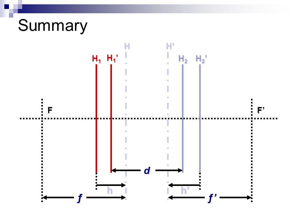 Summary H H' H1 H1' H2 H2' F F' d h h' ƒ ƒ'
