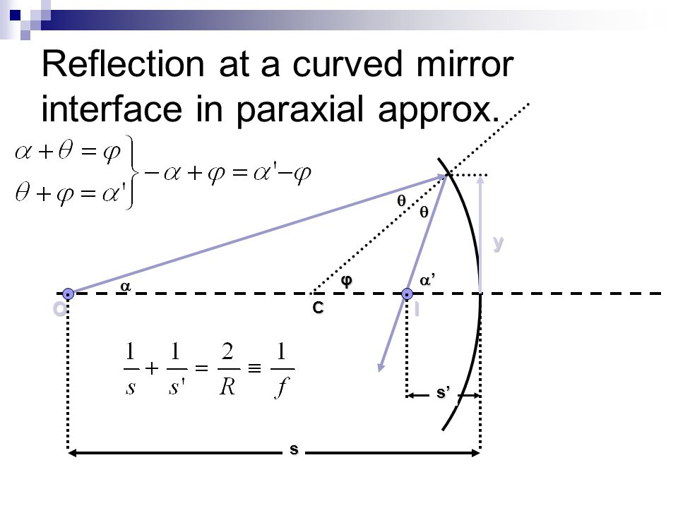 Reflection at a curved mirror interface in paraxial approx.