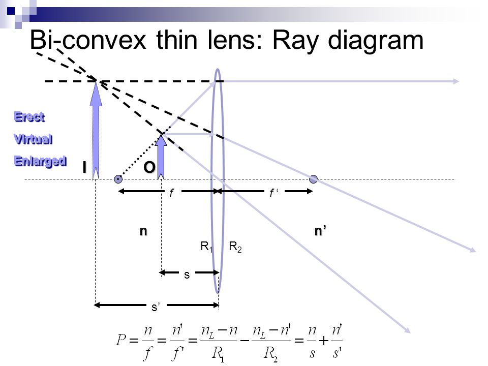 Bi-convex thin lens: Ray diagram